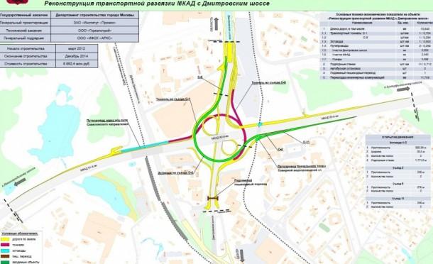 МКАД, 82-й километр - развязка МКАД и Дмитровского шоссе. Схема: mos.ru