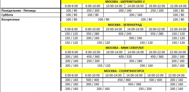 Тарифы на проезд по М-11 до Солнечногорска. Фрагмент.