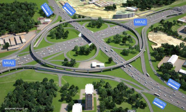 Развязка на пересечении Каширского шоссе и МКАД. Схема.